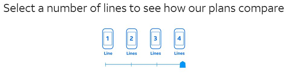 Selecting how many phones on AT&T Family Plan