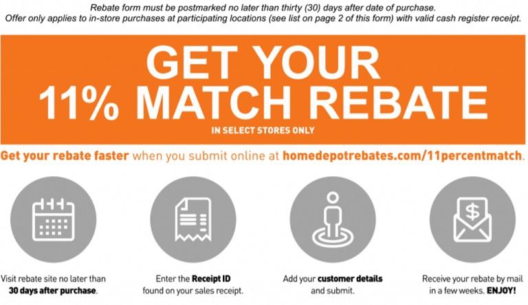11% Home Depot rebate