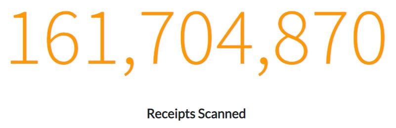 Number of receipts scanned with the Fetch Rewards app