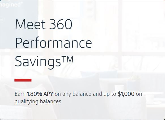 Capital One 360 Performance Savings landing page ad