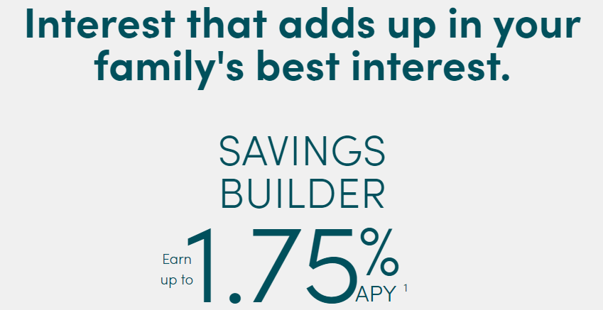 CIT Bank Savings Builder 1.75% APY