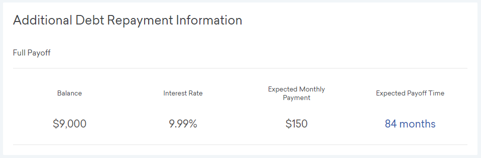 Repayment information for $9,000 credit card balance with $150 monthly payments