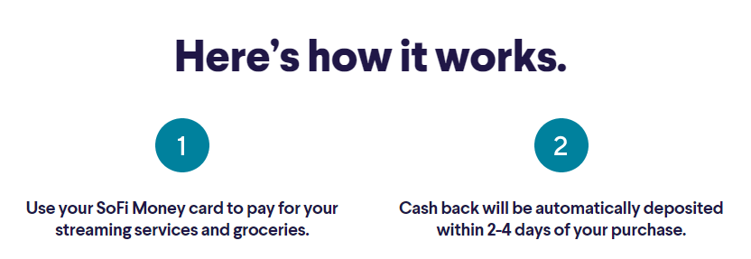 2 steps for getting cash back with SoFi Money