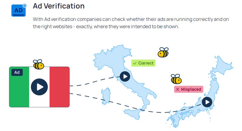 Honeygain ad verification illustration