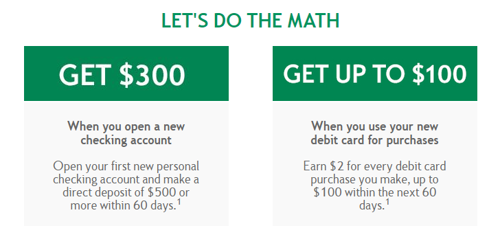 Citizens Bank $400 bonus breakdown