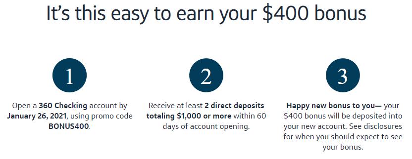 Capital One 360 checking $400 bonus offer in 3 steps