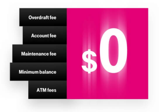 T-Mobile MONEY no account fees