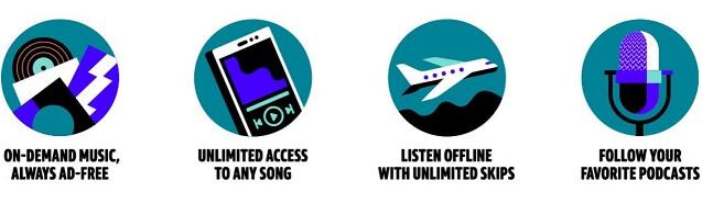 Amazon Music Unlimited benefits