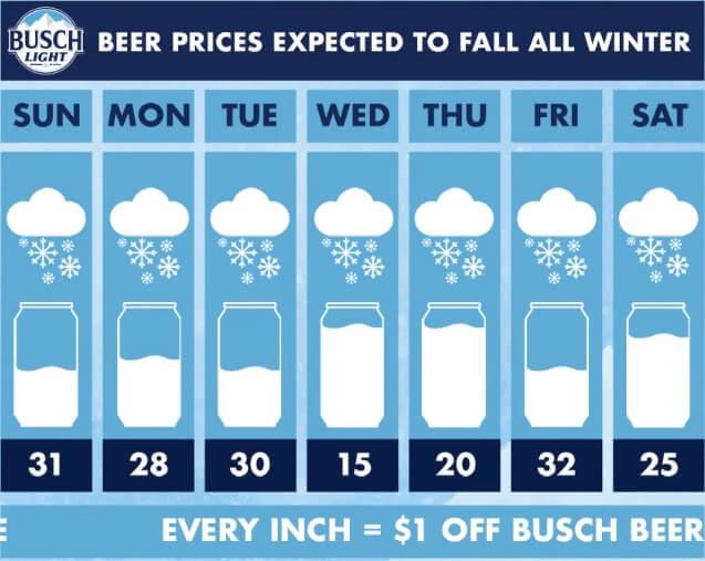 Busch 'Snow Day' rebate weather forecast