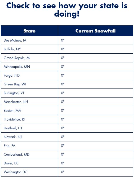 Busch 'Snow Day' current snowfall chart