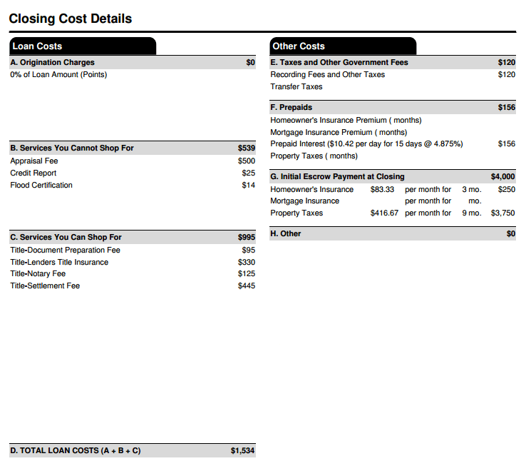 Refinancing closing cost details example