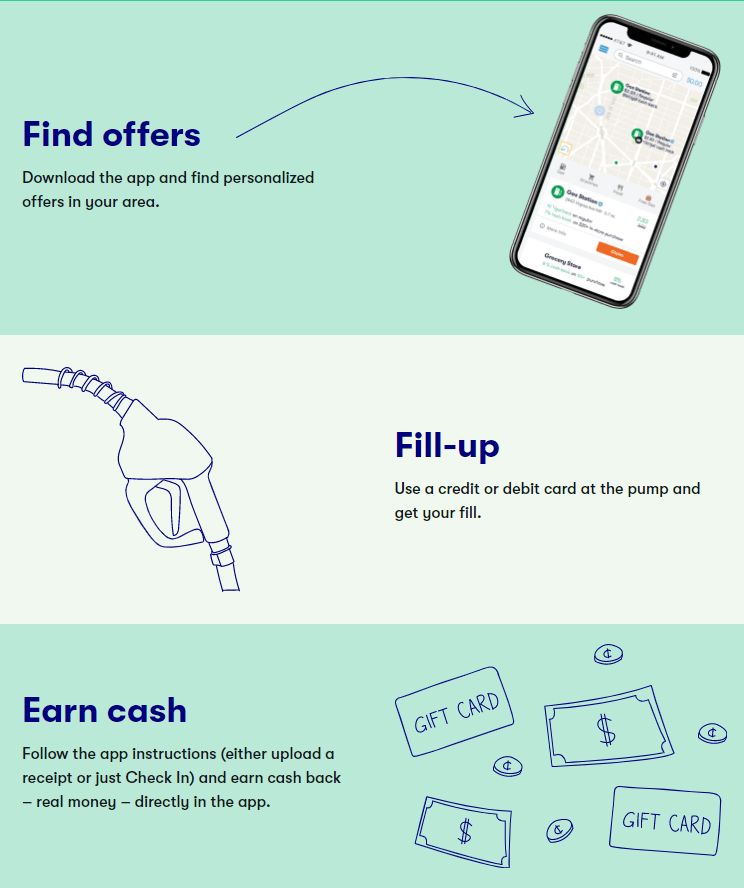 Other Quick Ways To Save Money On A Low Income: Save Money On Gas With GetUpside App
