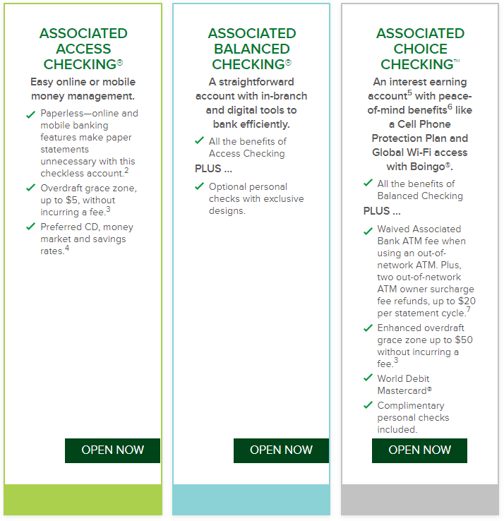 Associated Bank checking accounts comparison