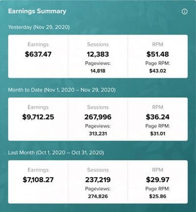 Mediavine Earnings Summary - November 2020