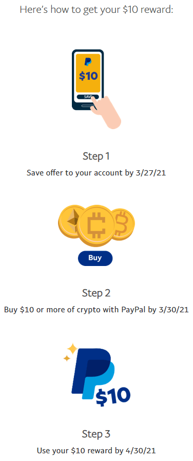 PayPal steps on how to get $10 reward for buying $10 in crypto