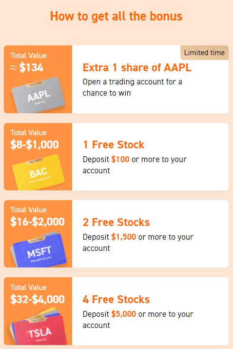 Moomoo free stock AAPL bonus